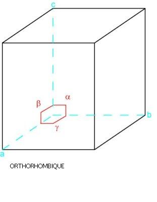 Image: Orthorhombique.jpg