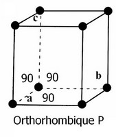Image:Orthorhombique P.jpg