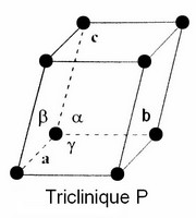 Image:Triclinique P.jpg