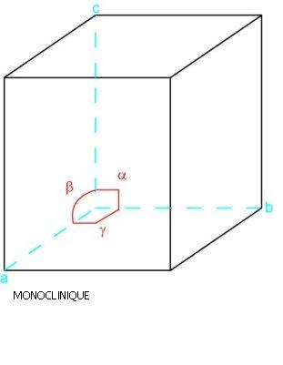 Image: Monoclinique.jpg