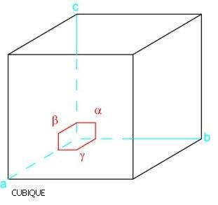 Cubique d finition c 39 est quoi for Dplg definition